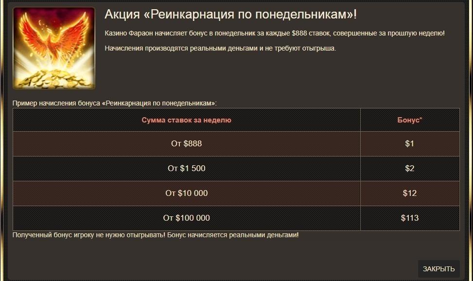 Бонусы от казино Фараон за регистрацию, на первый