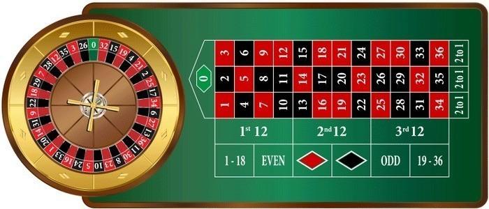 играть онлайн европейское казино